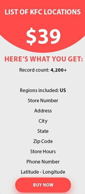 List of KFC locations